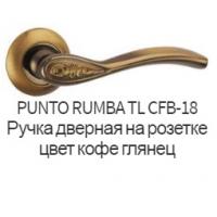 Ручка дверная Rumba CF