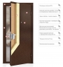 Стальные двери М4